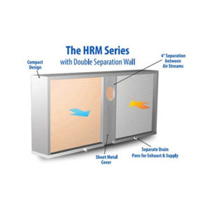 Heat Pipe Technology Inc. HRM Series