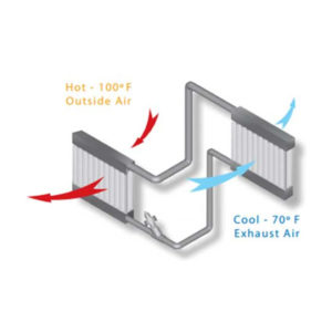 Heat Pipe Technology Inc. HRM-V™